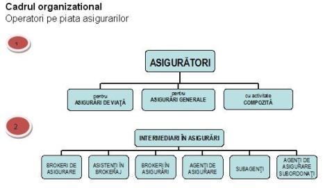Asigurari de toate tipurile si consultanta financiara gratuita. tel. 0762 655745 Florin Carare , Oras Buhusi , Judet Bacau